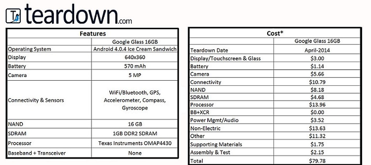 google-glass-detay01