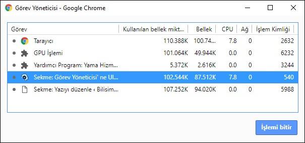 Chrome-Gorev-Yoneticisi-1