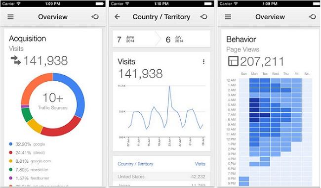 google-analytics-ios